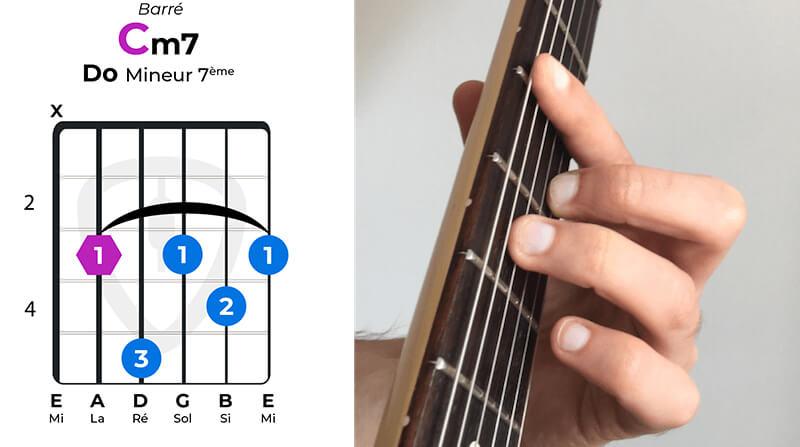 accord barré do mineur 7 guitare Cm7