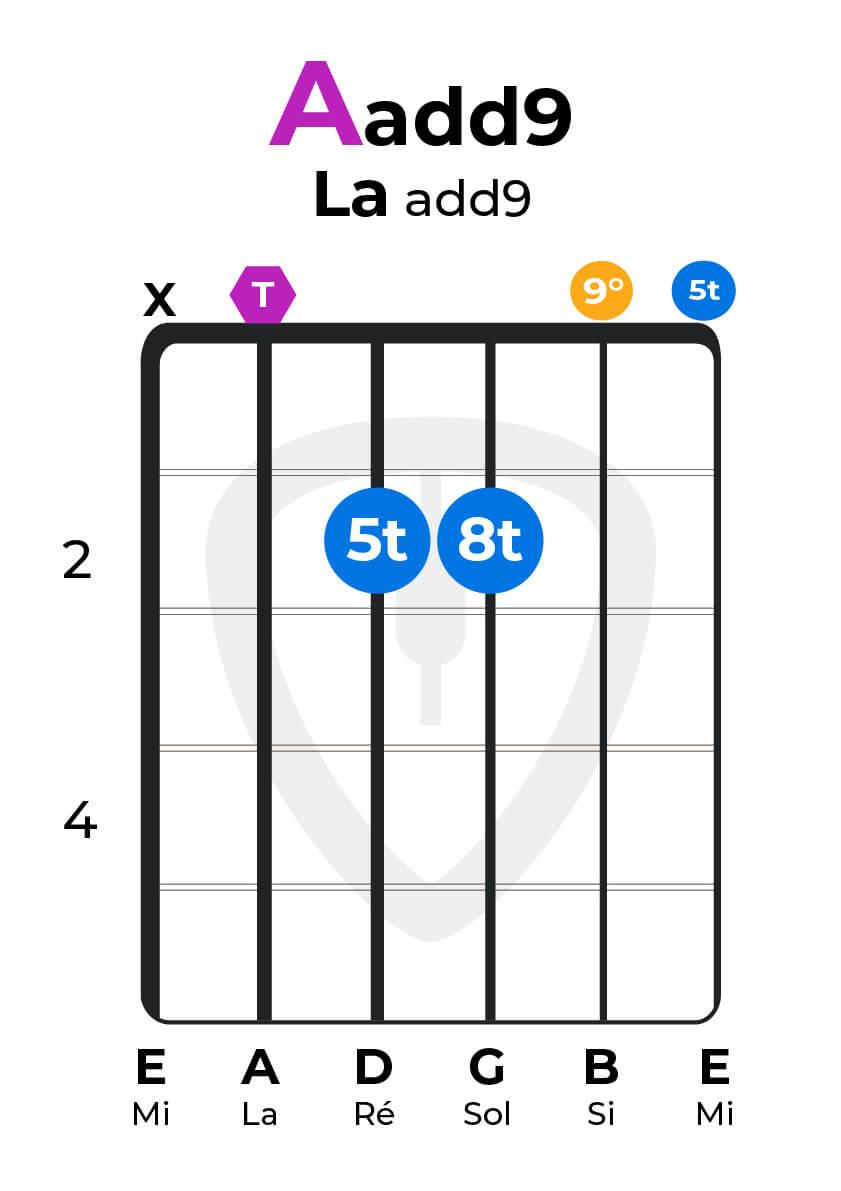 accord add9 guitare