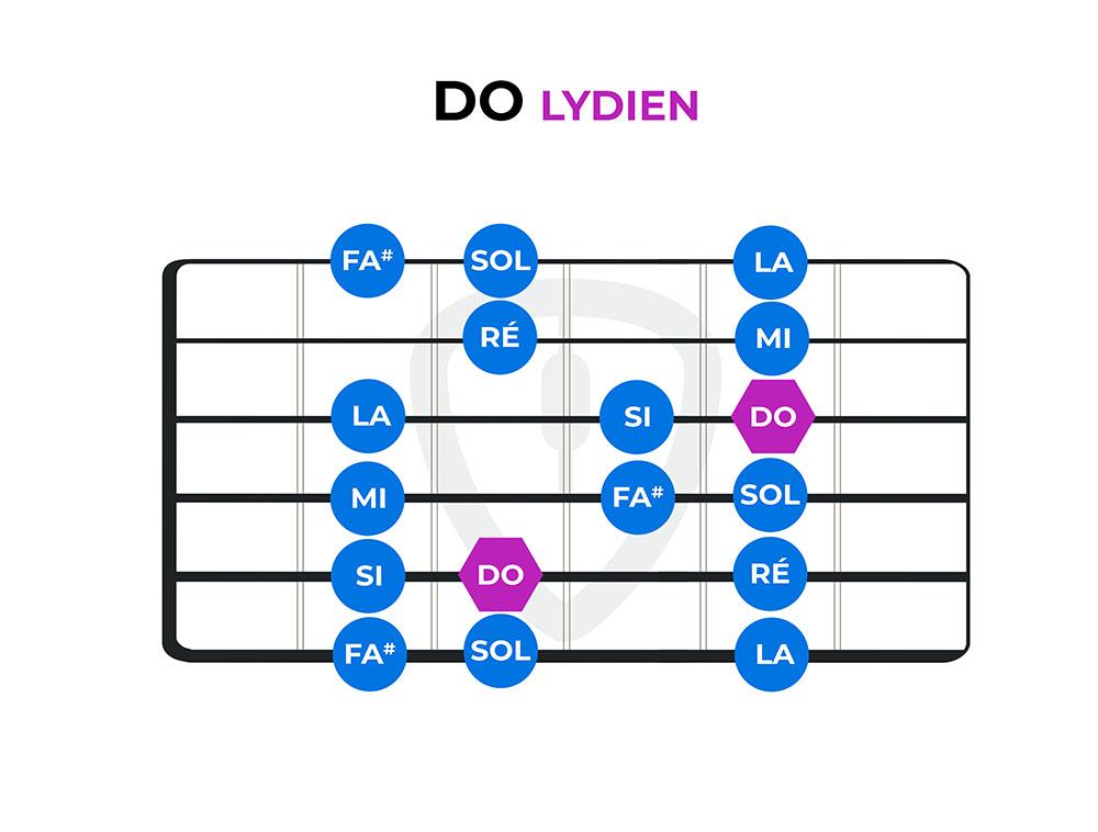 diagramme do lydien modes guitare
