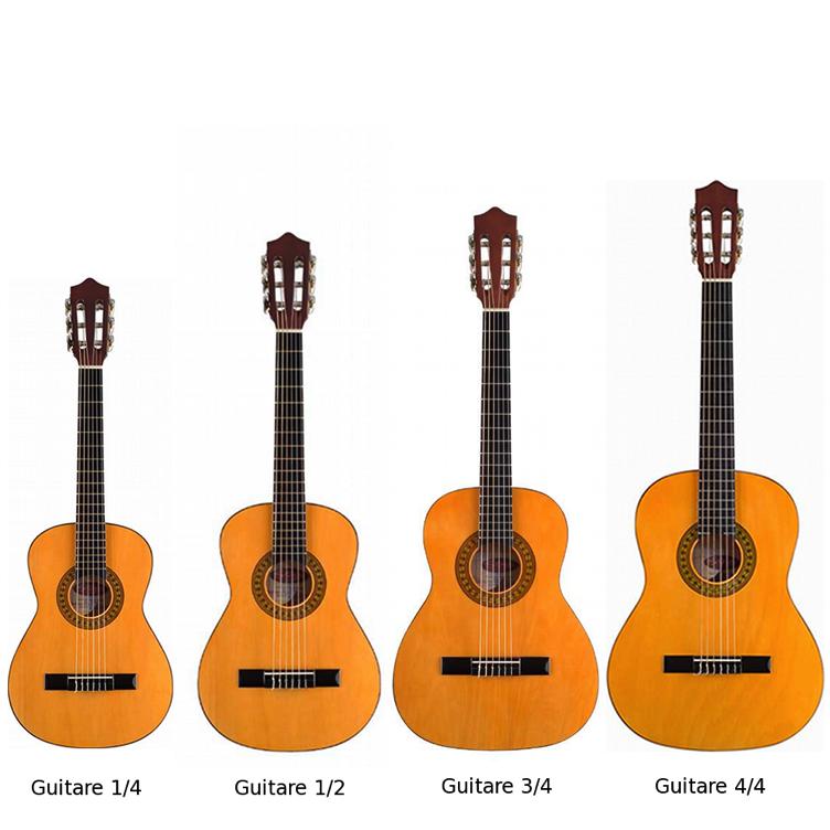 tailles guitare classique