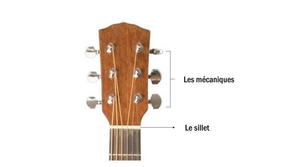 tete guitare folk