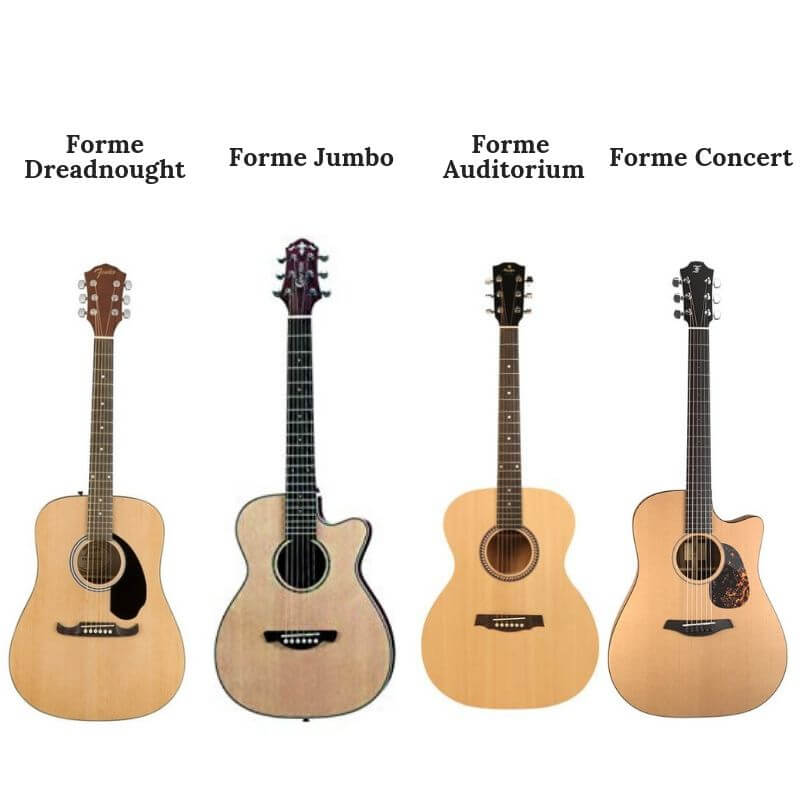 les formes guitares acoustiques folk