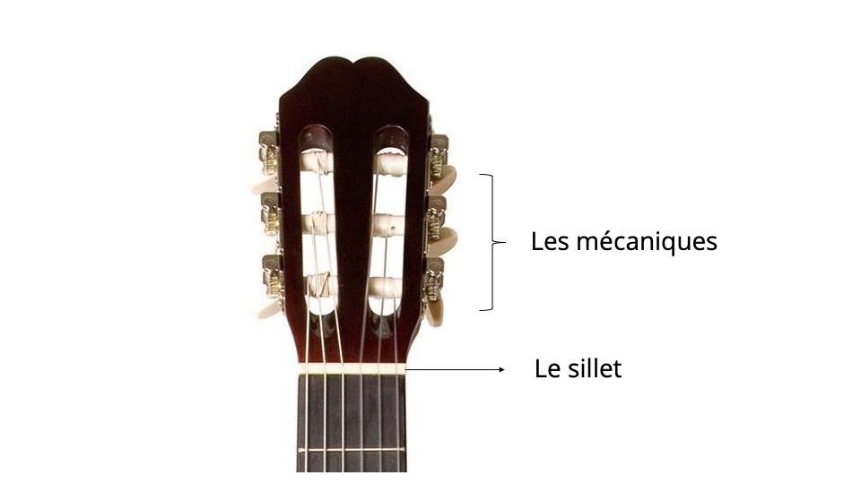 La tête de la guitare classique