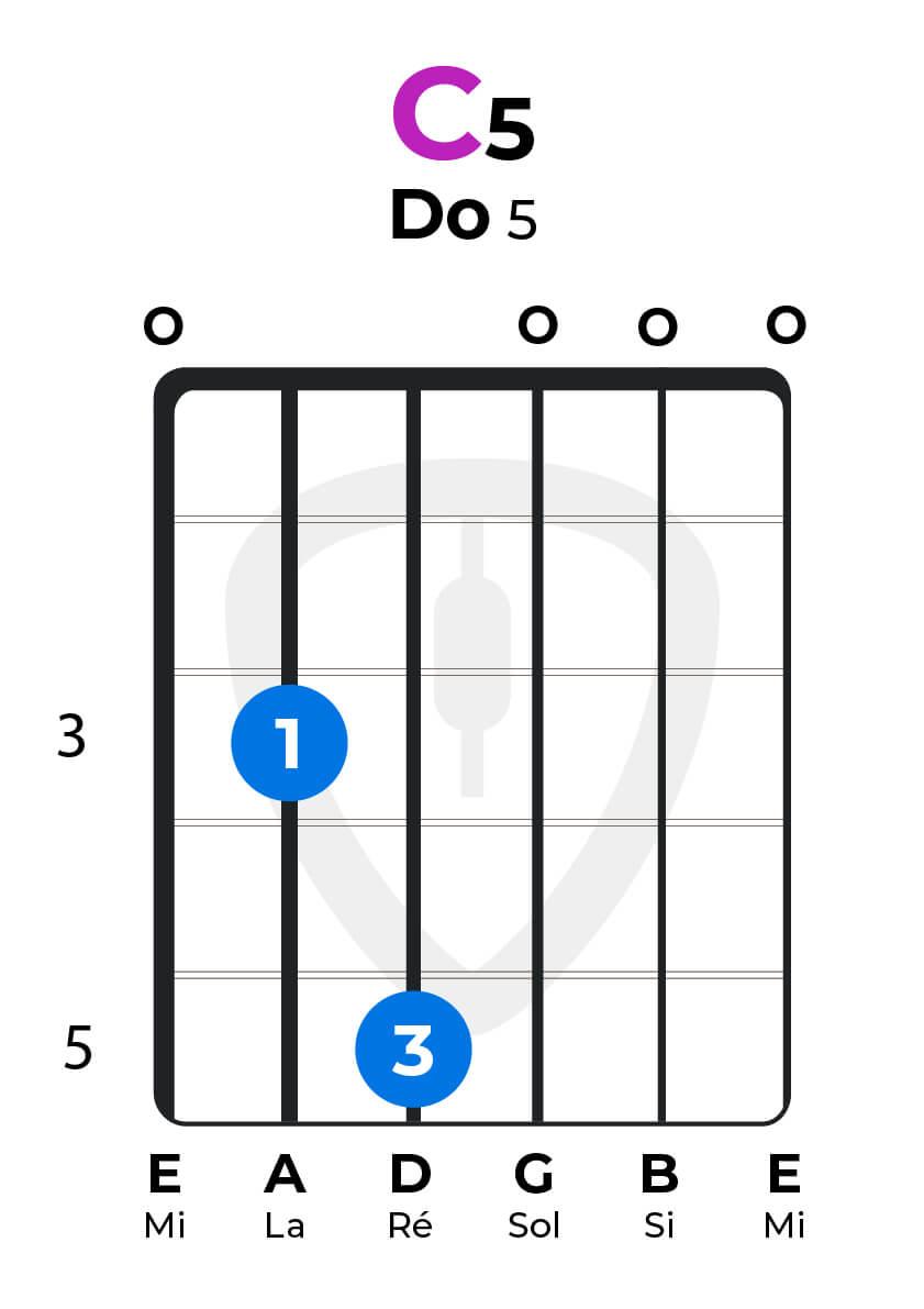 accord blues Do 5