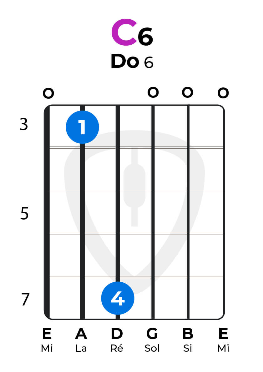 accord blues Do 6