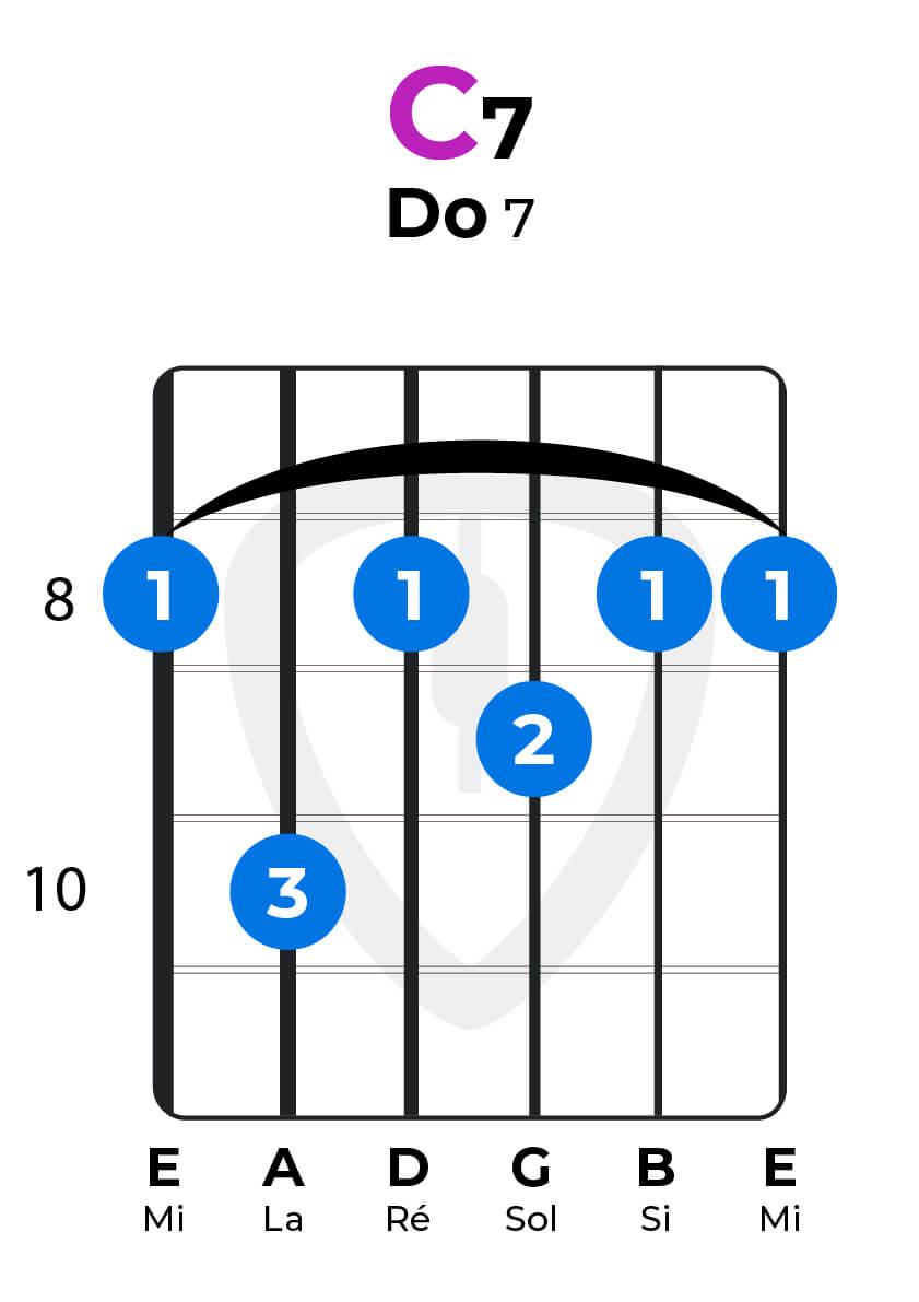 accord blues Do 7 V1