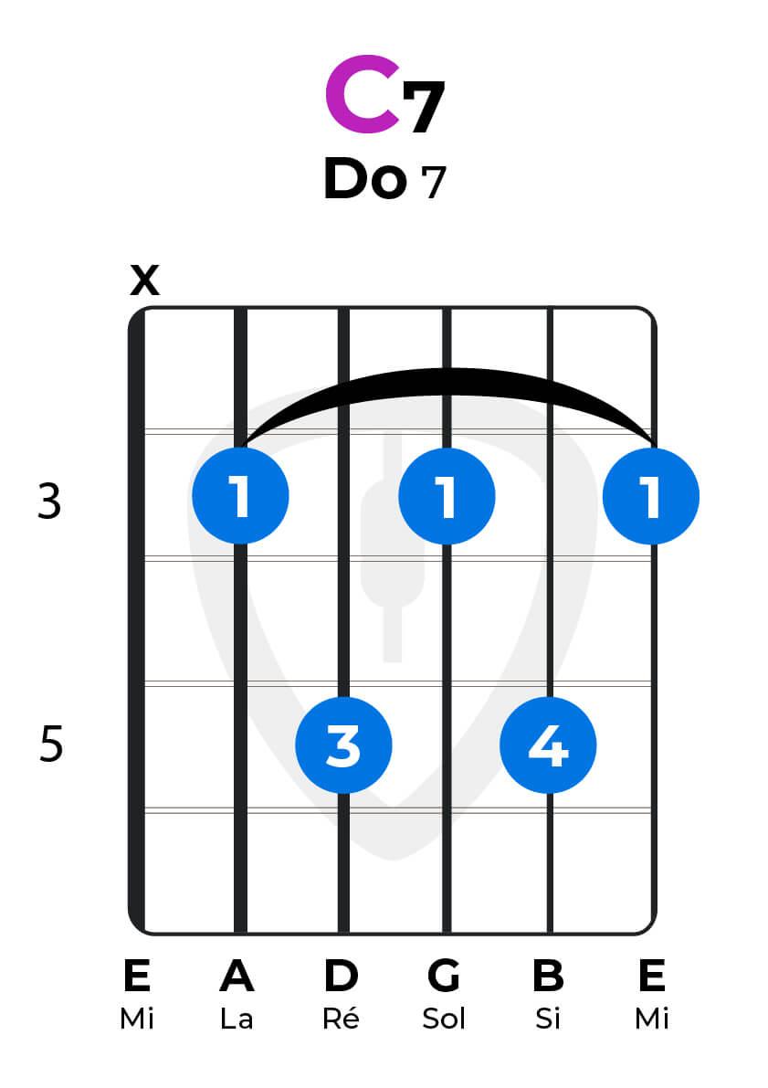 accord blues Do 7 V2
