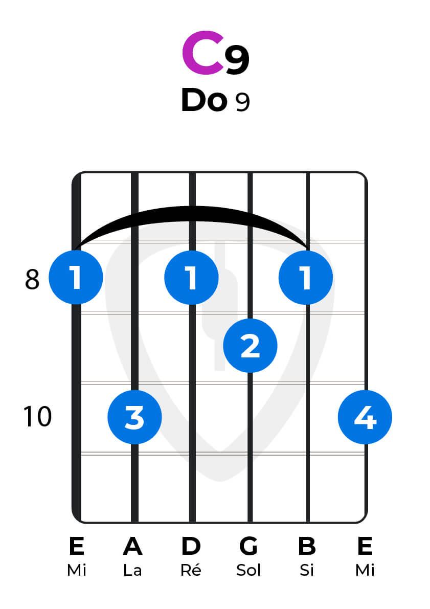 accord blues Do 9 V1