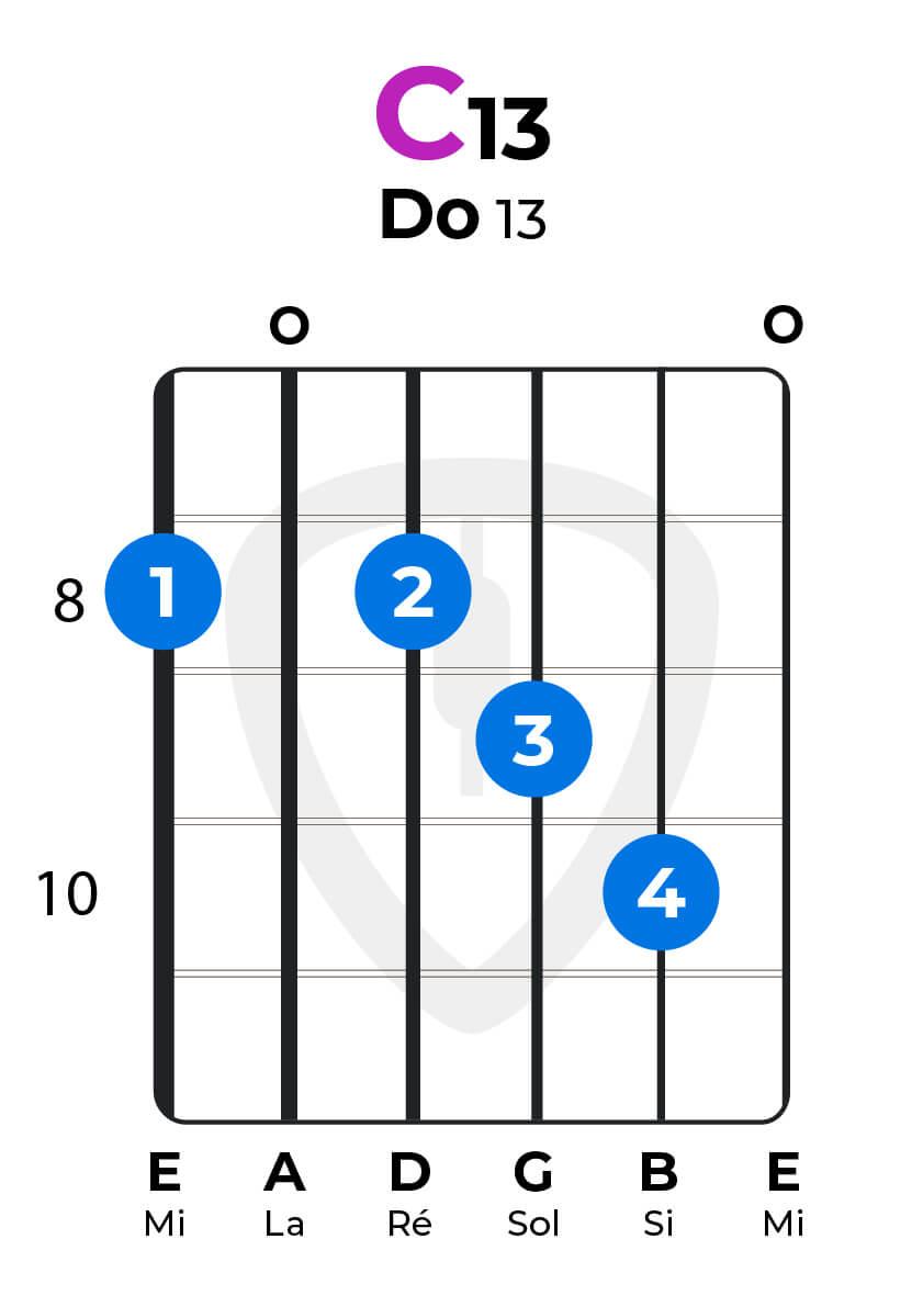 accord blues Do 13