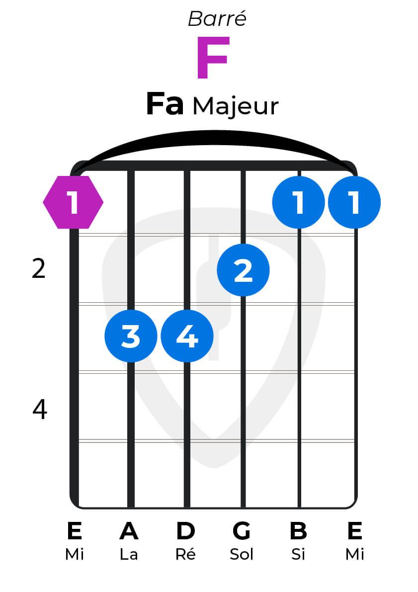 accord facile guitare fa majeur barré