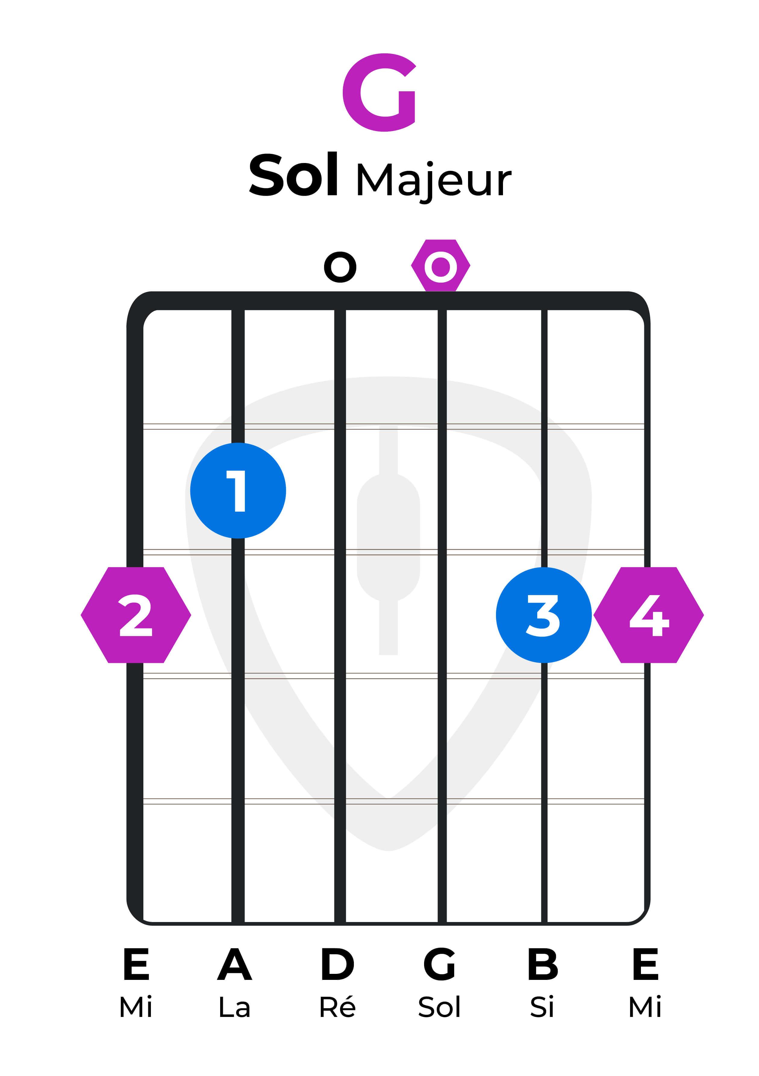 accord facile guitare sol majeur 1