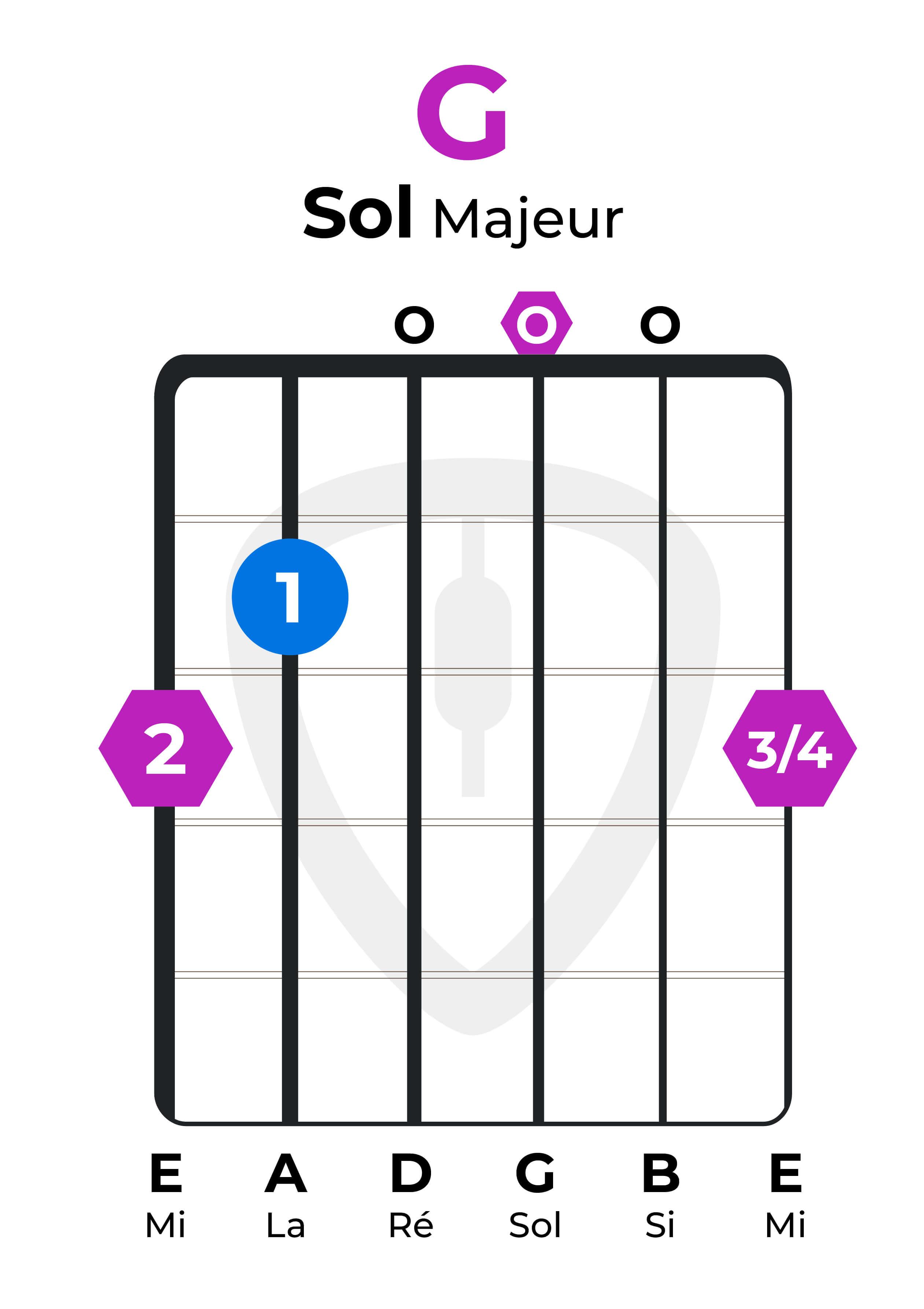 accord facile guitare sol majeur 2