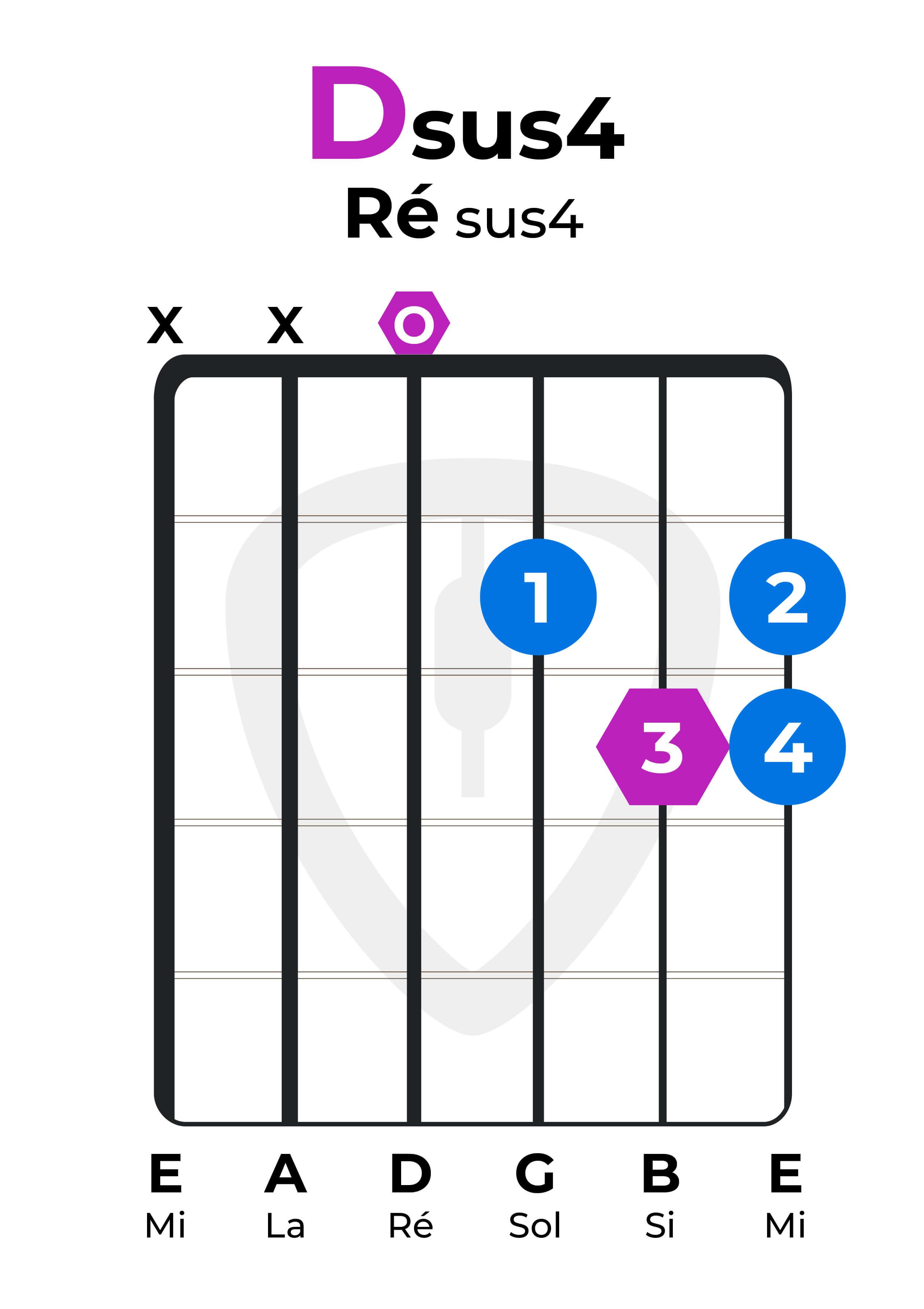 dictionnaire accords guitare Ré sus4 Dsus4