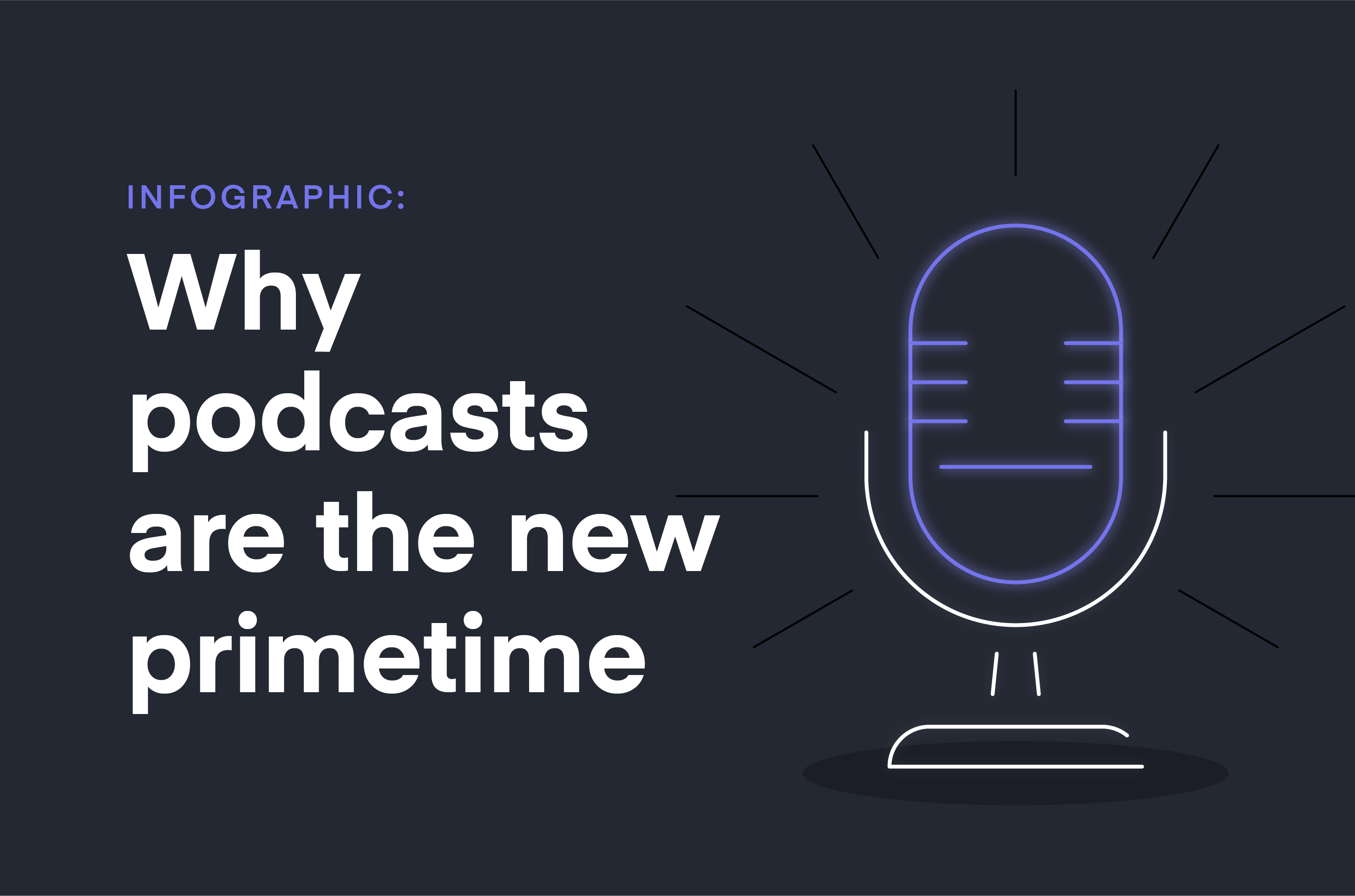 Why Podcasts Are The New Primetime