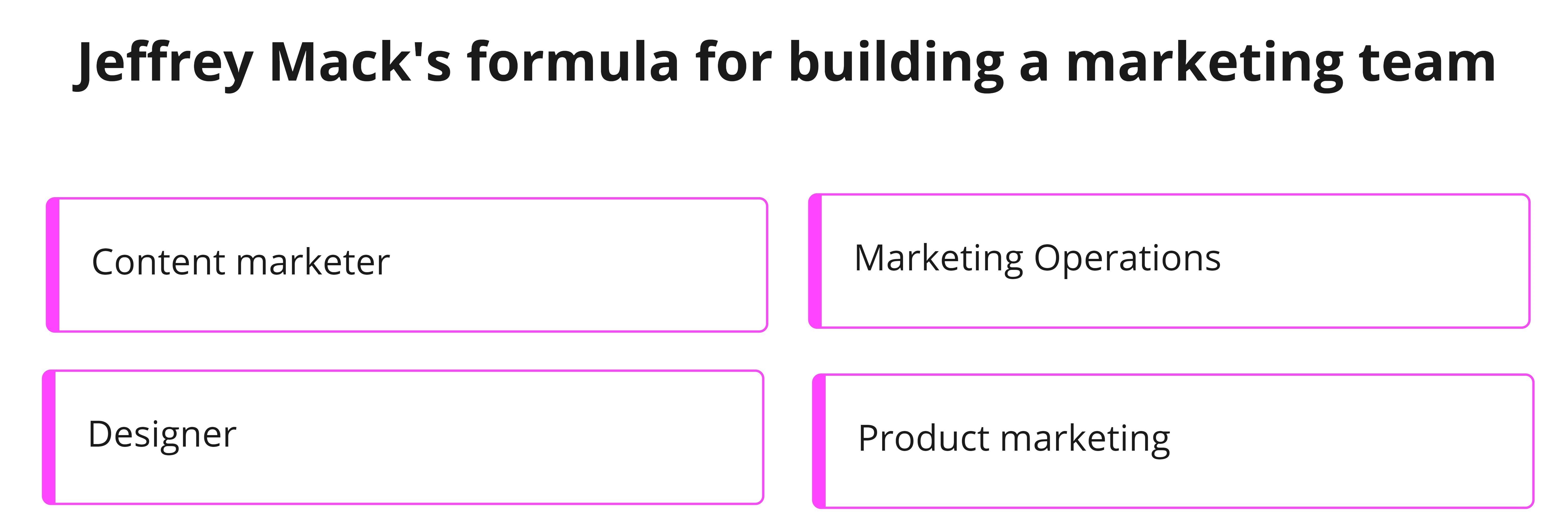 JeffreyMack's formula for building a marketing team