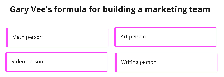 Gary Vee's formula for building a marketing team