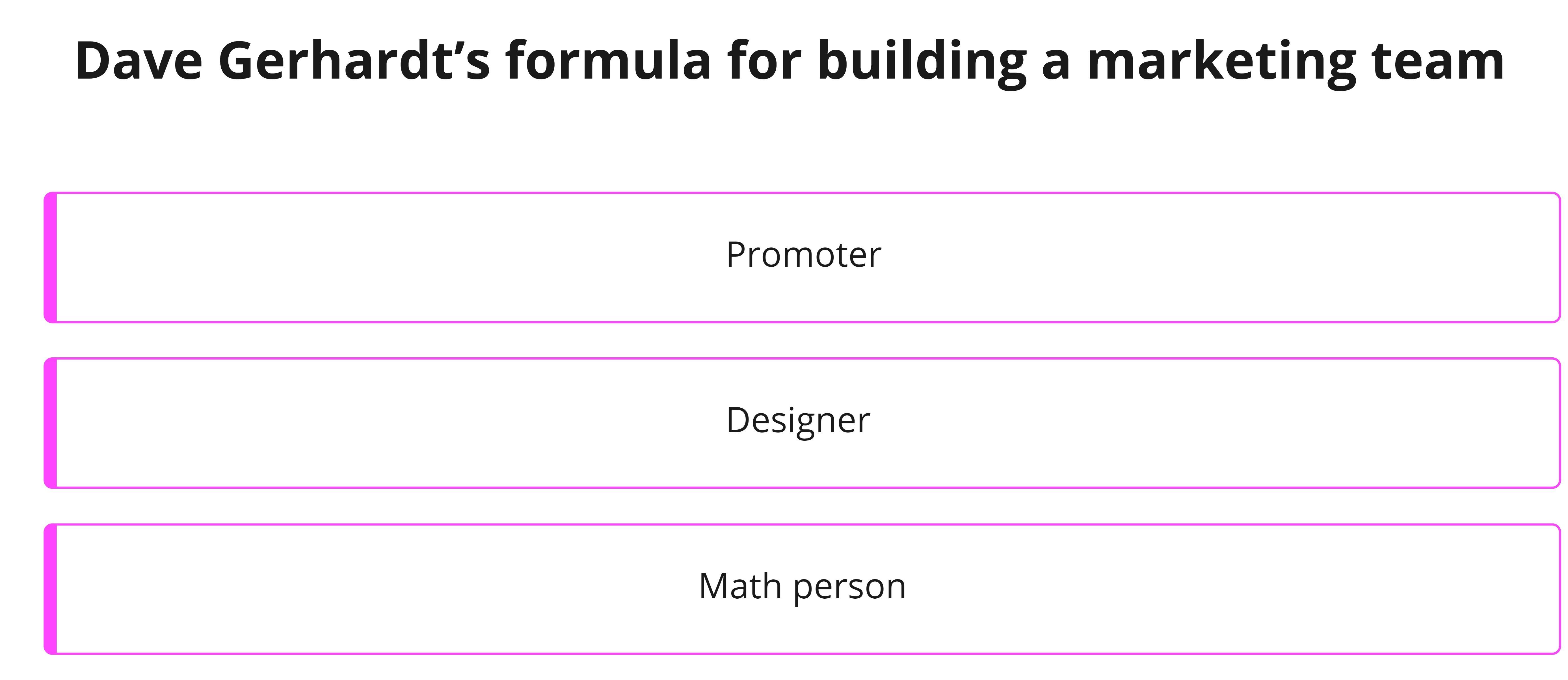 Dave Gerhardt's formula for building a marketing team