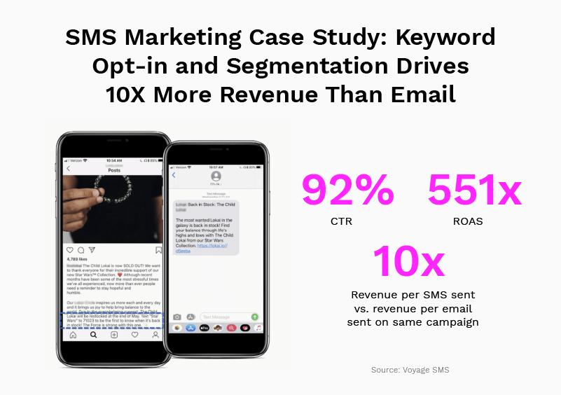 SMS keyword marketing