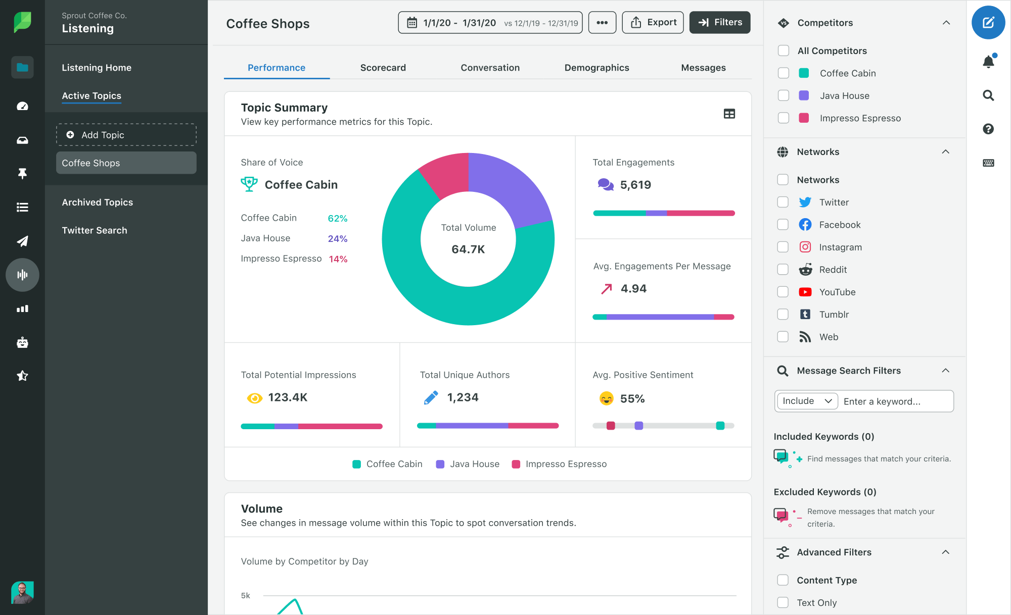 Sprout Social - best social media management tool