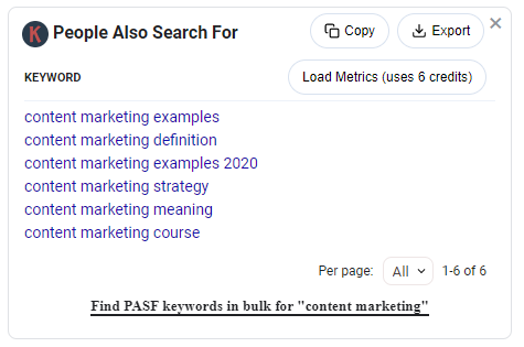 Content marketing tool example. How to use keywords everywhere (example 2)