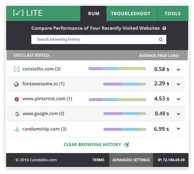 Real-Time Performance Metrics