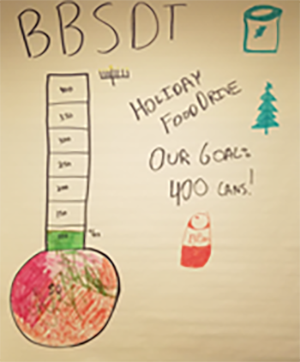 student poster of a food drive goal thermometer