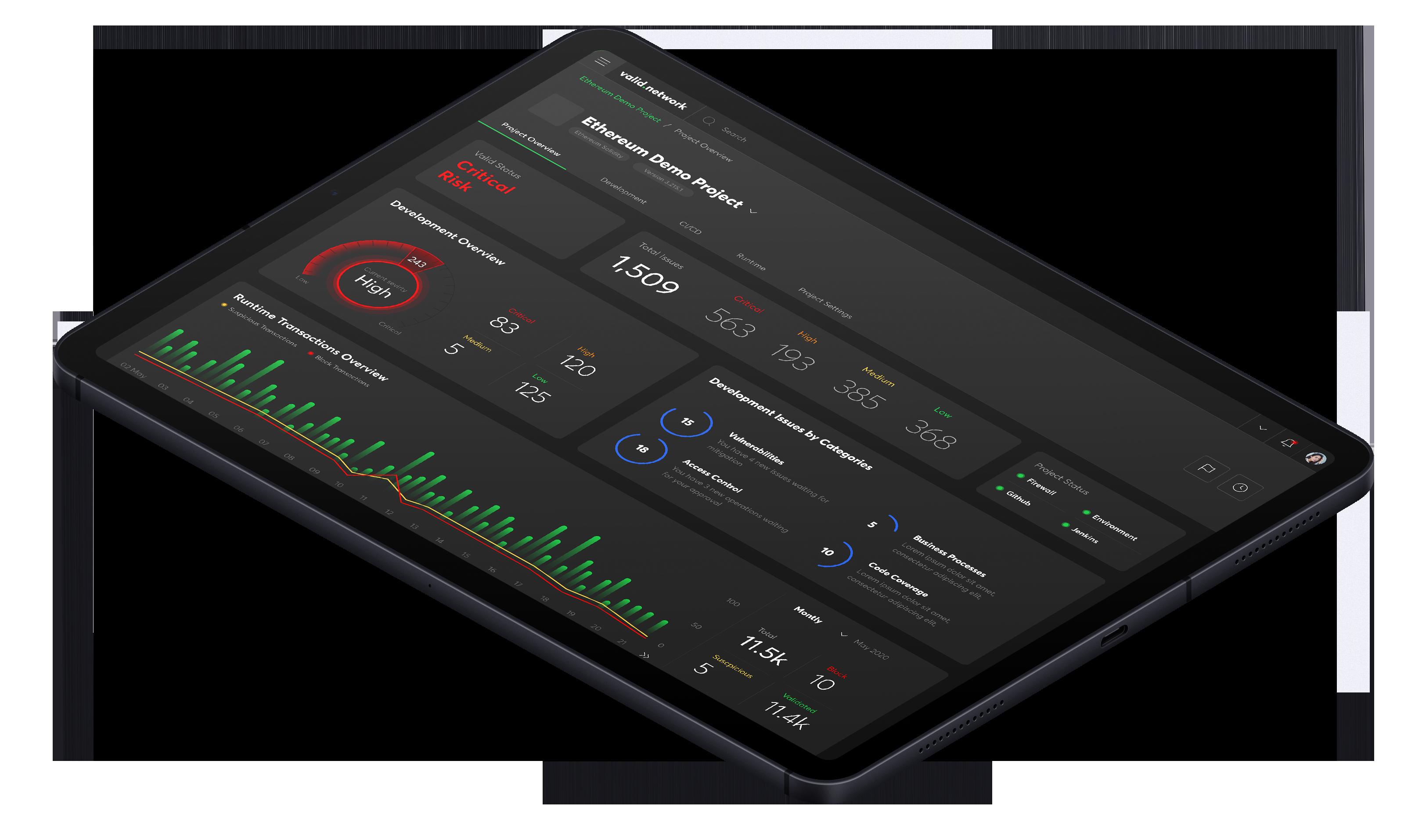 Valid Network Screenshot