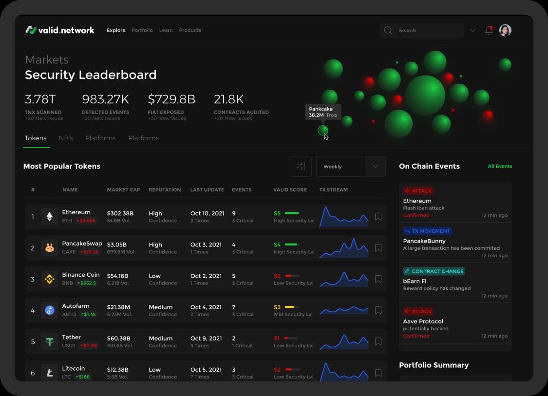 Valid Data - Crypto Trading Insights