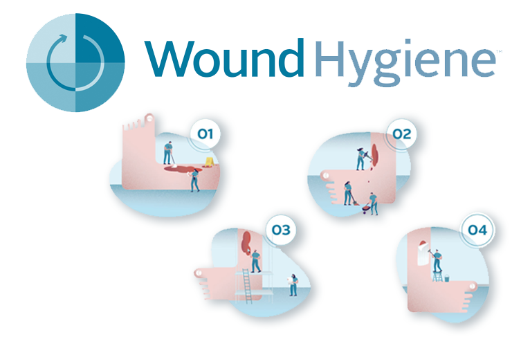 Wound Hygiene is a four step regime designed to clean and decontaminate a wound, and overcome the barriers to healing often caused by the presence of biofilm.