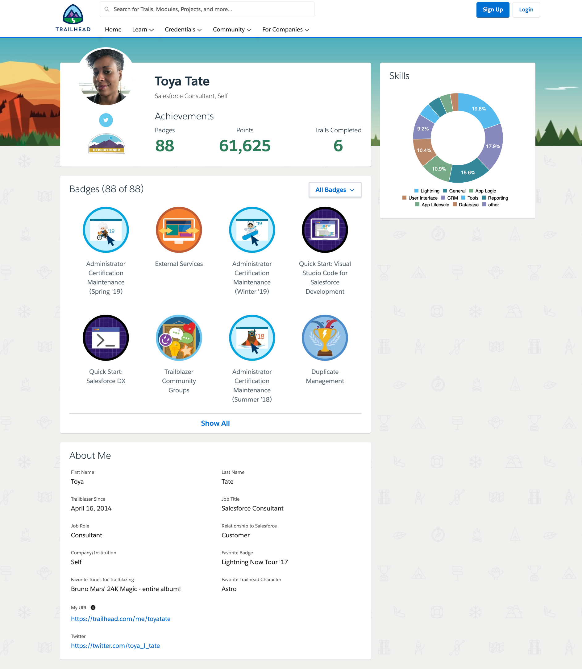 Salesforce Trailheads