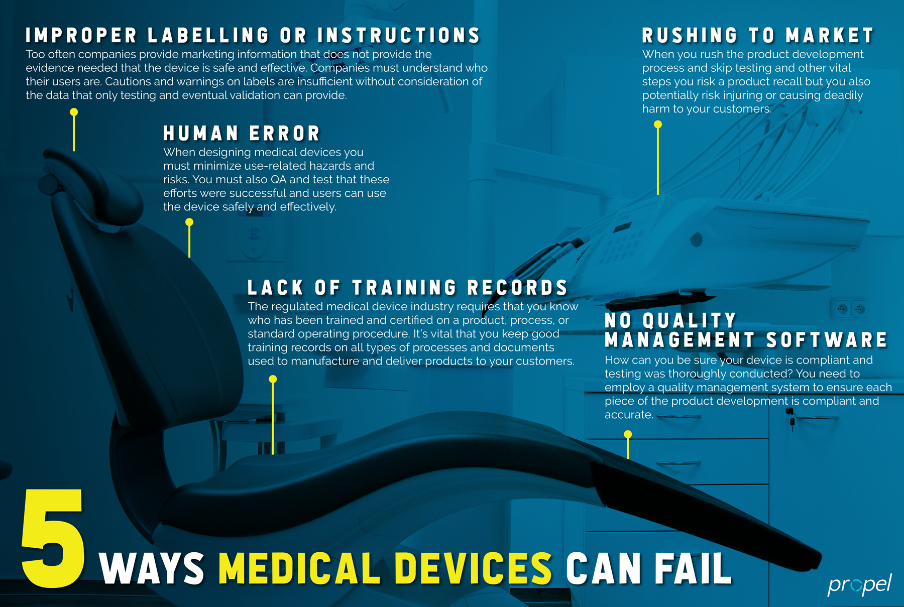 infographic–5-ways-medical-dev