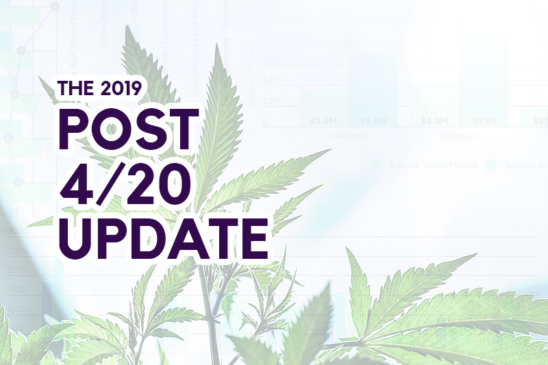 Post 4/20 update: What consumers did on 4/20 2019