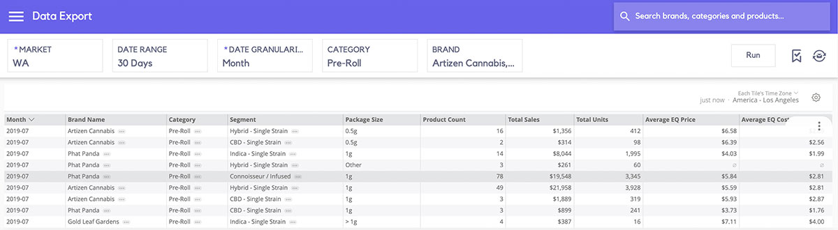Headset Insights 2.0 Cannabis Data Export filters