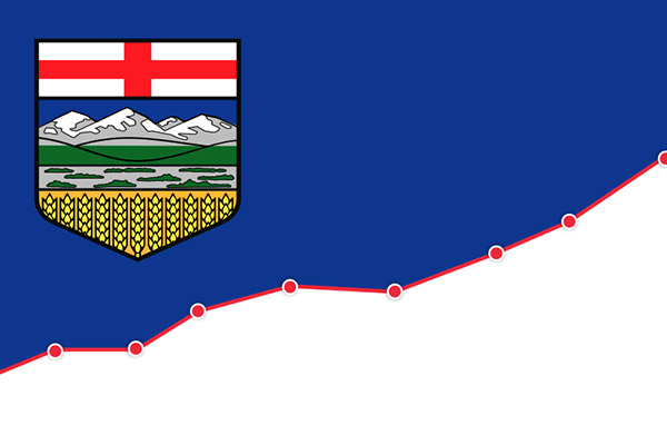 Alberta Province mini cannabis market report