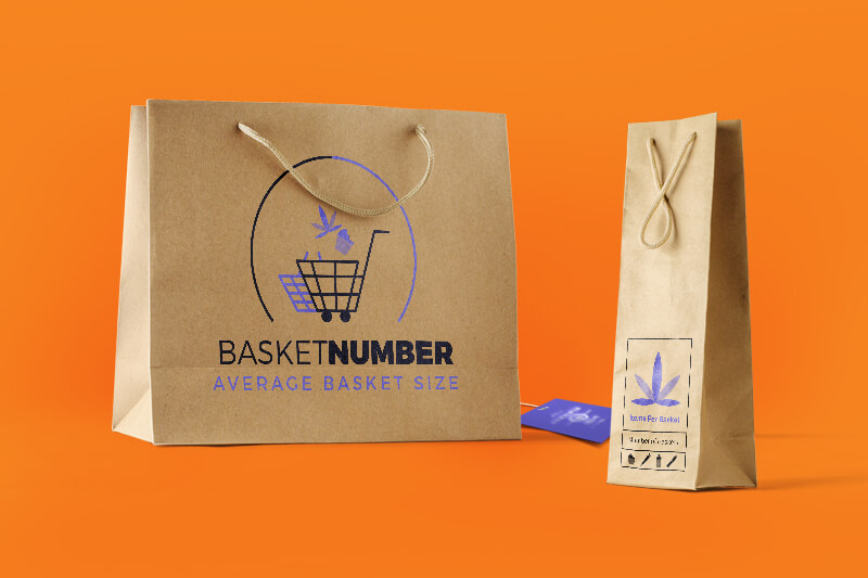 How to drive actionable insights with basket analysis