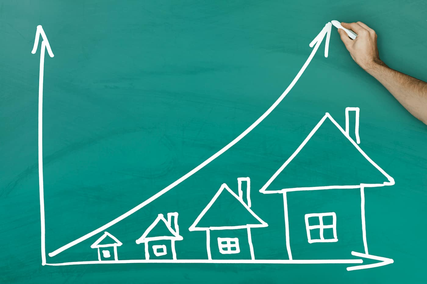 assessing property managament companies