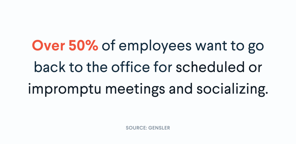 Stat: 50% of employees want to go back to the office to meet with colleagues
