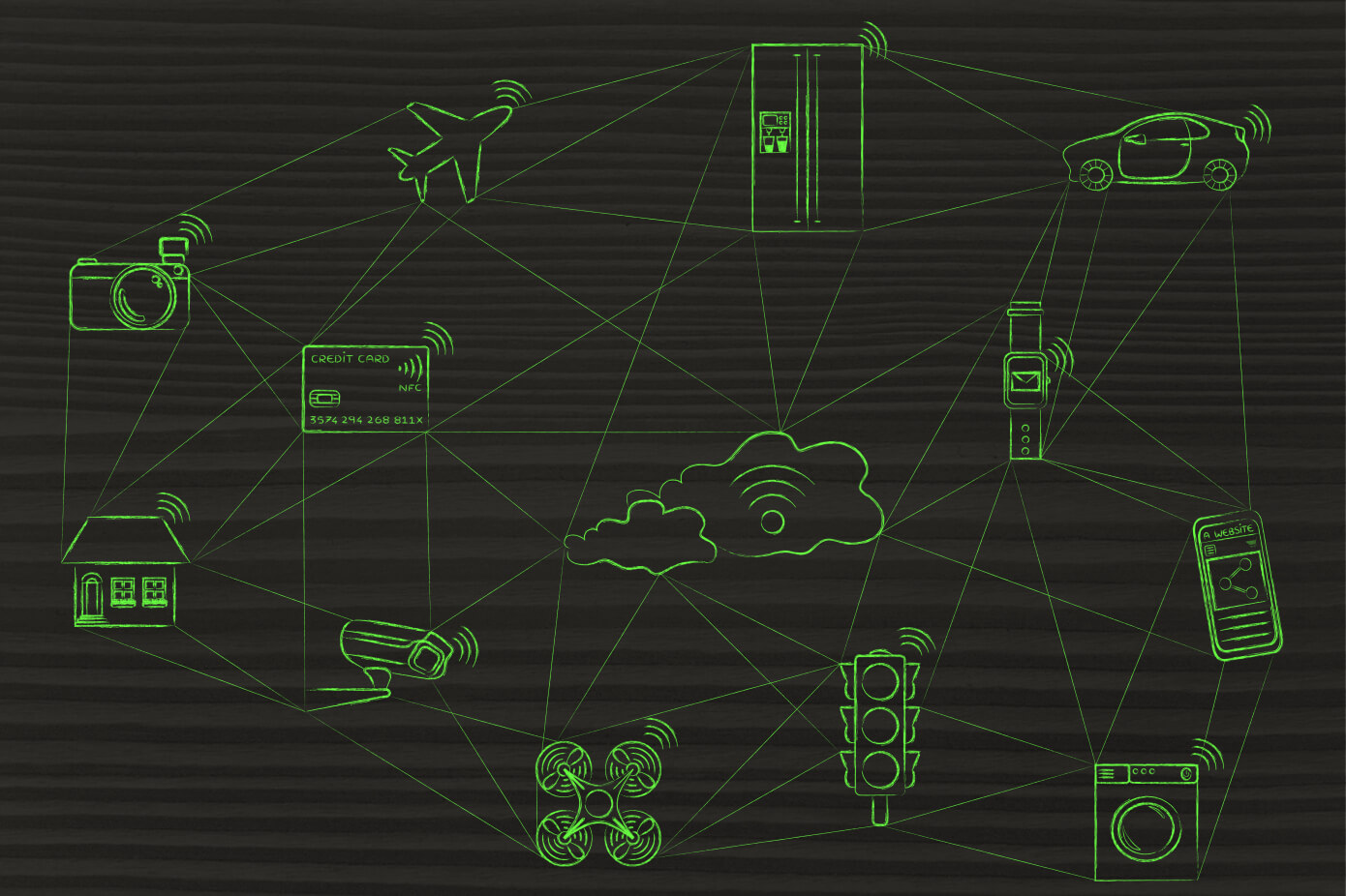Black background with green images of an internet of things (iot): cloud, credit card, smartwatch, and more [Unioncrate]