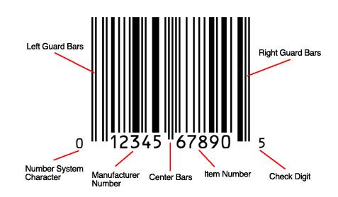 UPC (Universal Product Code) [Unioncrate]
