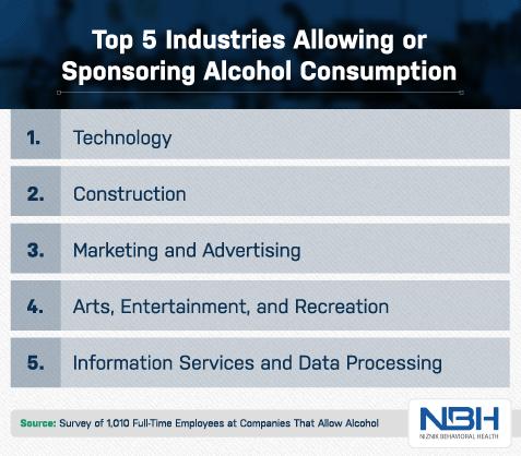 NBH Alcohol Consumption data