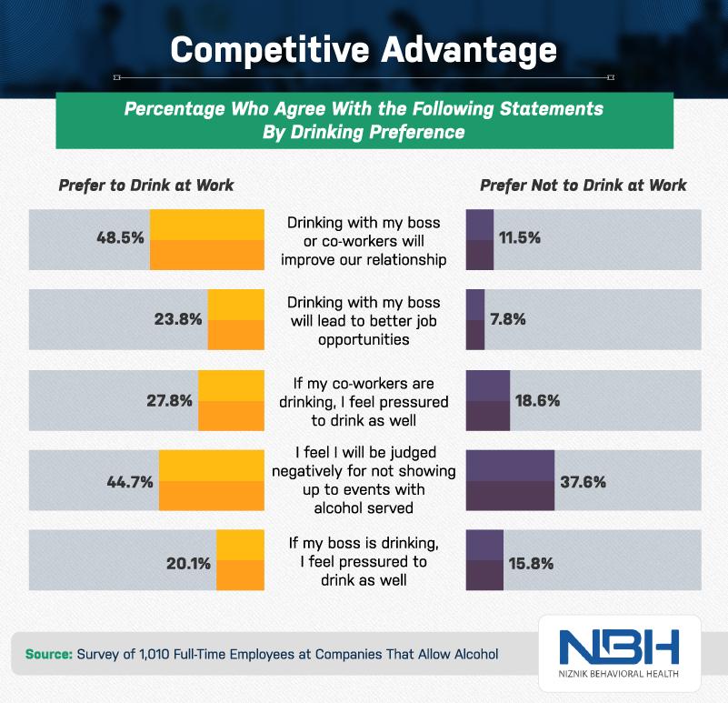 competitive advantage data
