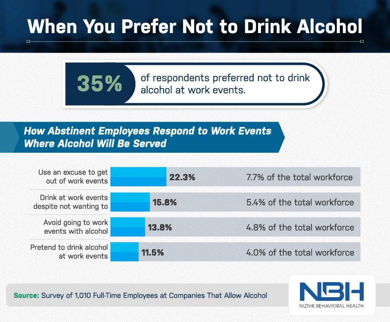 NBH asset percentages
