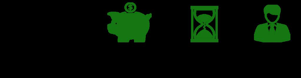 ROI Analysis - lifetime value ROI