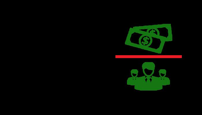 ROI Analysis - cost per aquisition