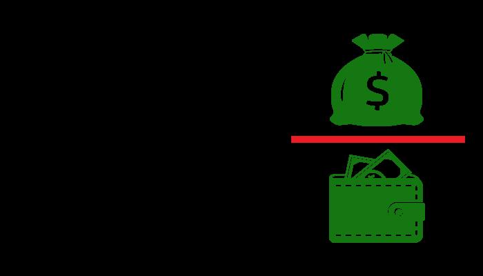 ROI Analysis - return on ad spend