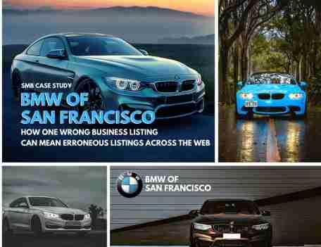 BMW Listing Distribution