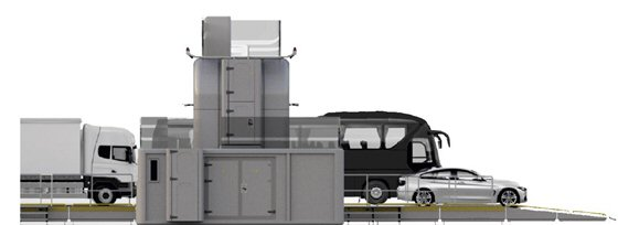 Car, Bus, Truck & Container X-Ray Scanning Portal