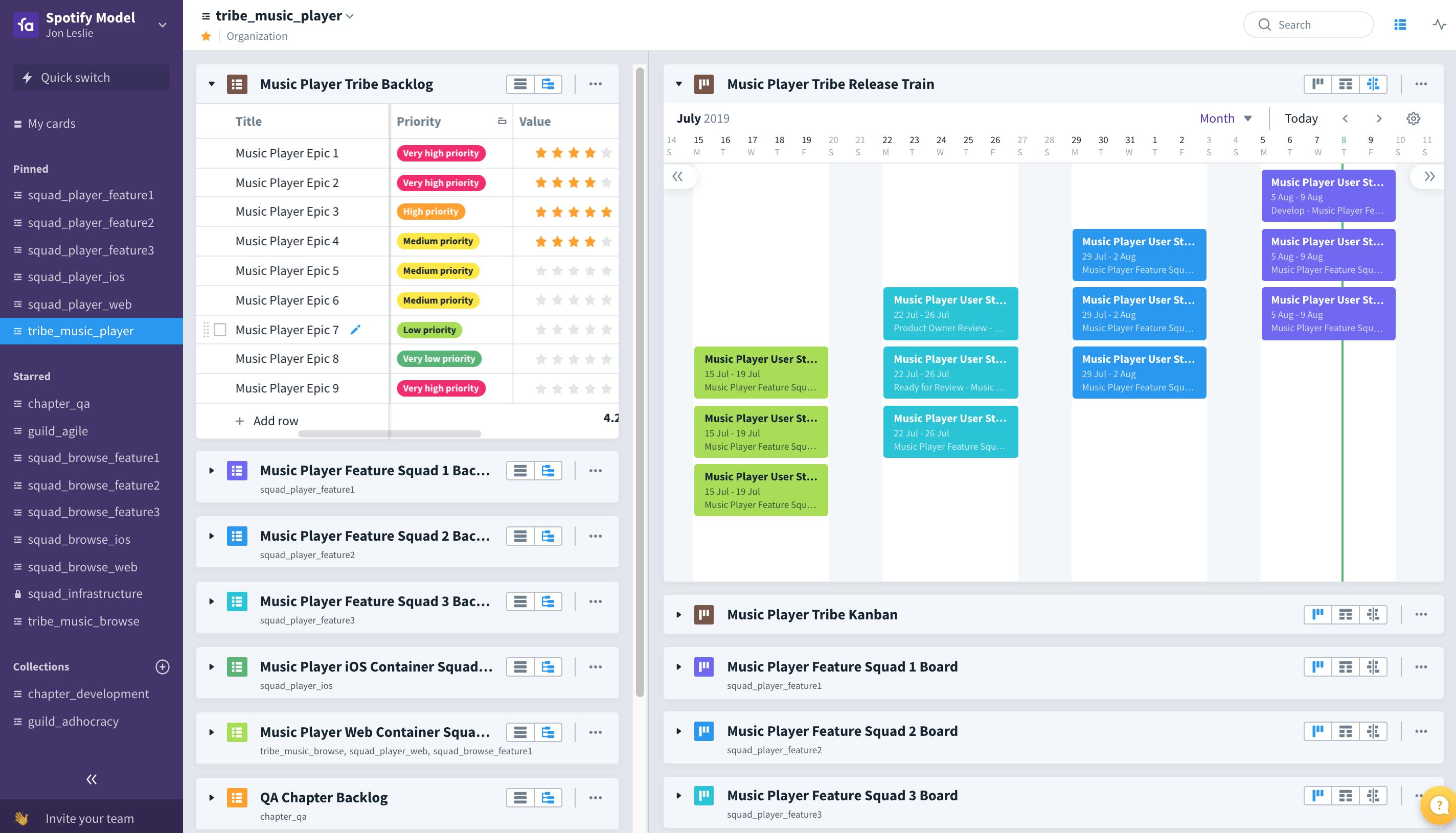 Timeline view of a Favro release board