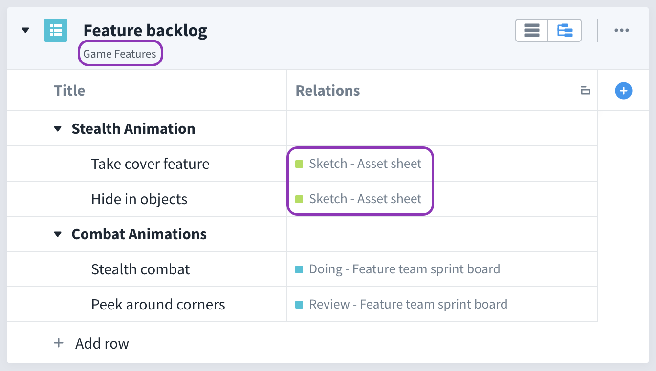 A feature backlog in Favro