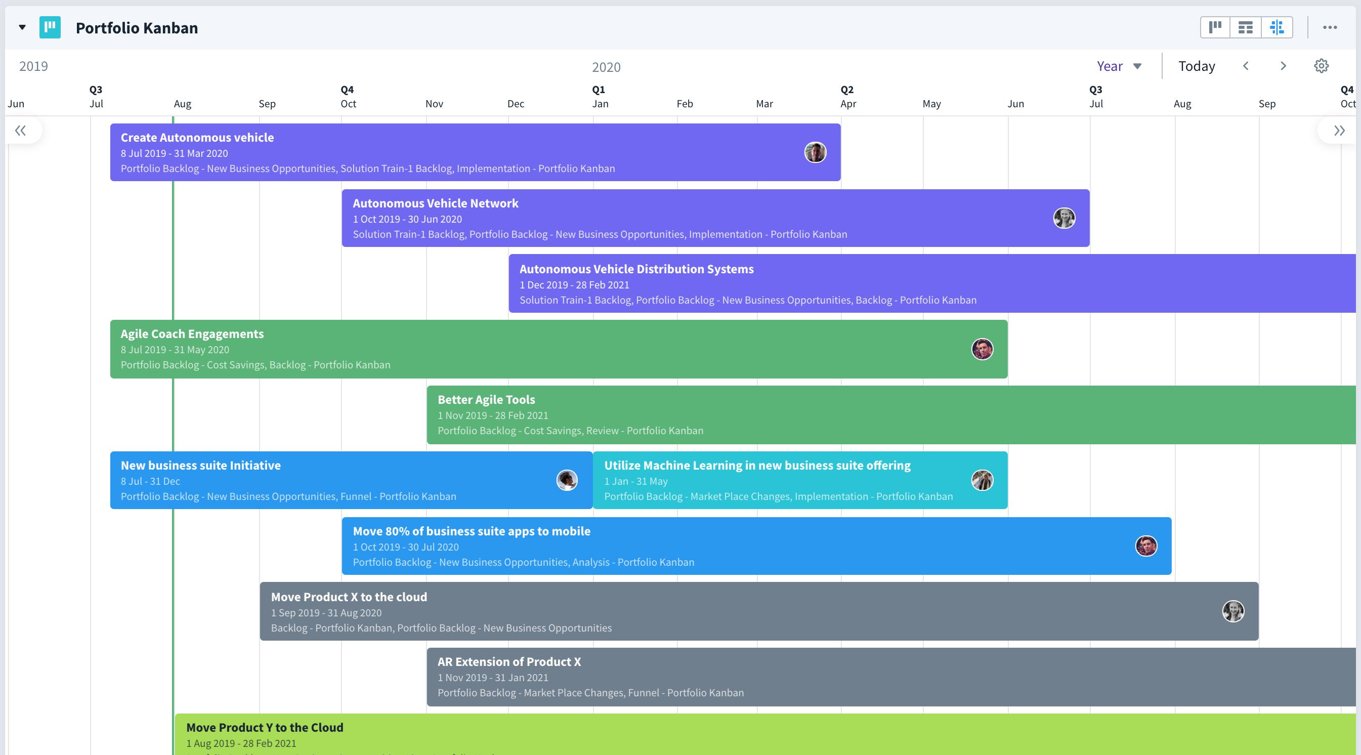 Portfolio Kanban roadmap toggle